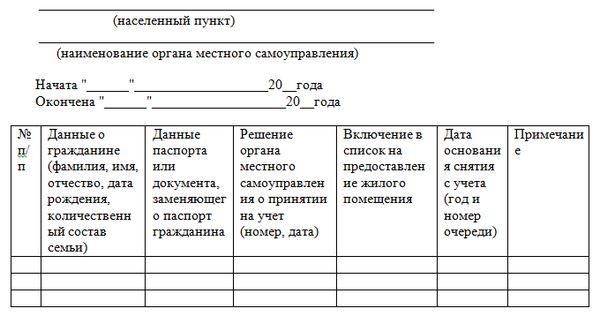 Бланк уведомления о прибытии иностранного гражданина в место пребывания
