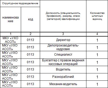 SNAG-0019